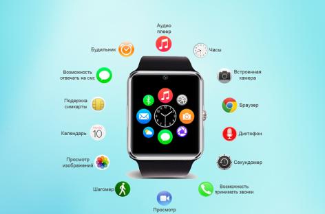 Смарт-часы: ключевые функциональные возможности